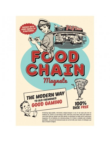 Food Chain Magnate (English) Splotter Estrategia